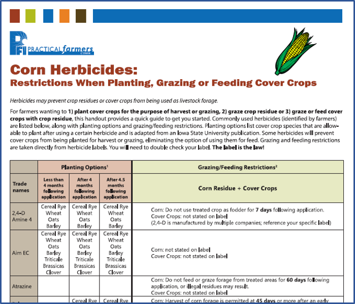 screenshot of Practical Farmers of Iowa corn herbicides and grazing restrictions fact sheet