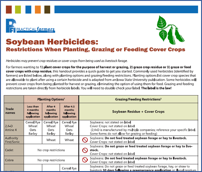 screenshot of Practical Farmers of Iowa soybean herbicides and grazing restrictions fact sheet